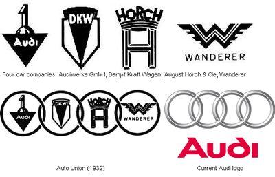 車のロゴ-アウディ