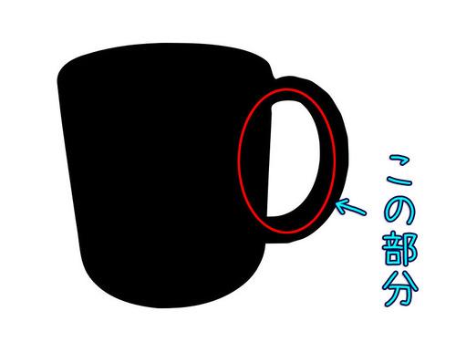 マグカップの取っ手の真の目的00