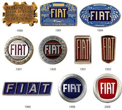 車のロゴ-Fiat