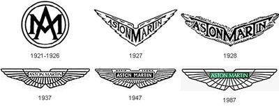 車のロゴ-アストン・マーチン
