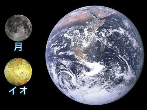 木星の衛星イオの位置に地球があったら00