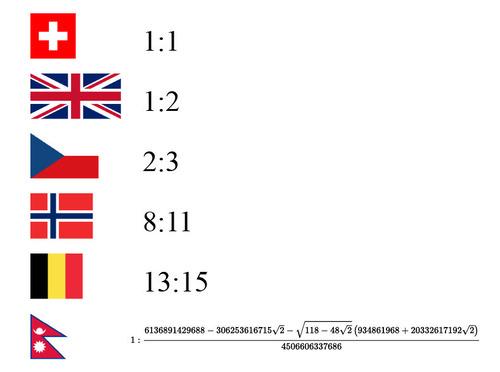 世界の旗の縦:横の割合01