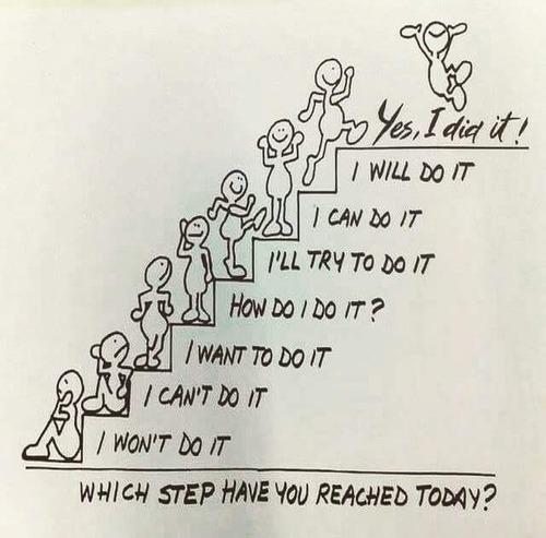 モチベーションステップ01