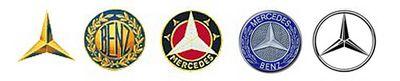 車のロゴ-Mercedes-Benz