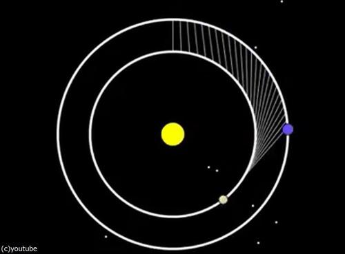 金星と地球の宇宙バレエ01