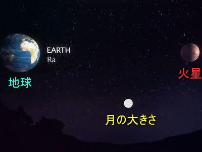 月の位置に他の惑星