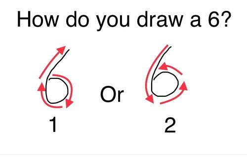 あなたは数字の6はどう書きますか01
