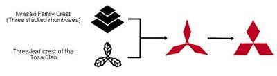 車のロゴ-三菱