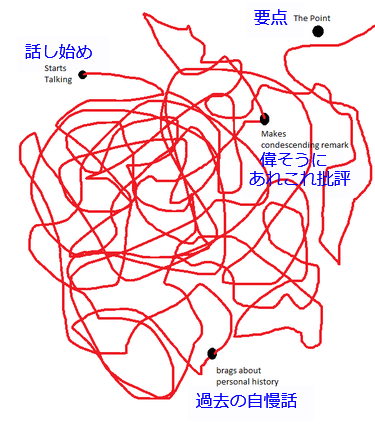 上司の話02