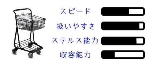 ショッピングカート比較02