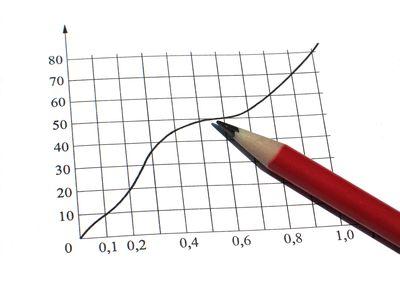 AppleとDellの株価比較グラフtop