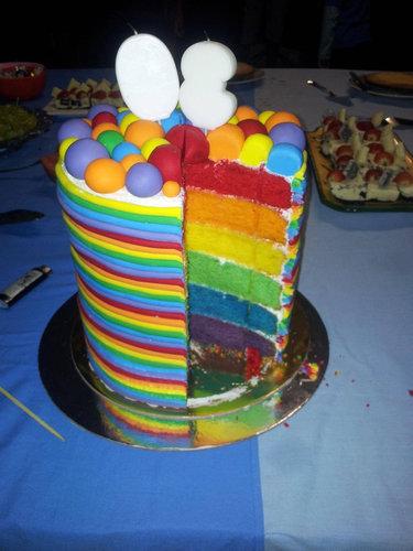 16おもしろいキャラクターケーキ