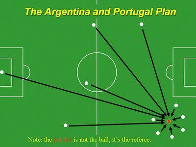 アルゼンチンとポルトガル