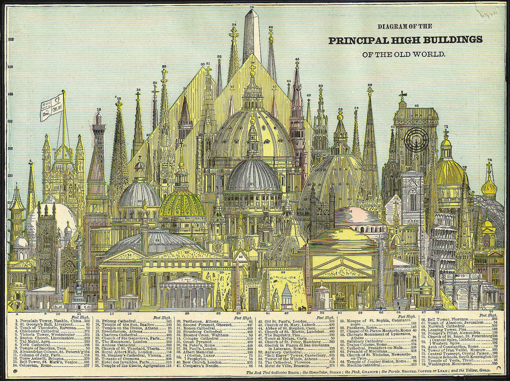 1884年の世界一高い建築物と今時の超高層ビルを比べてみる : らばQ