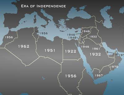 Era of Independece
