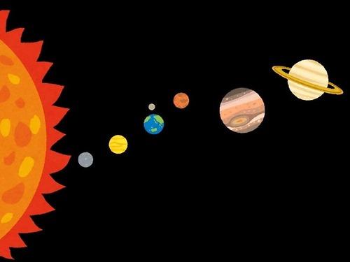 惑星の軌道の模様00