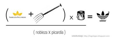 アディダス方程式