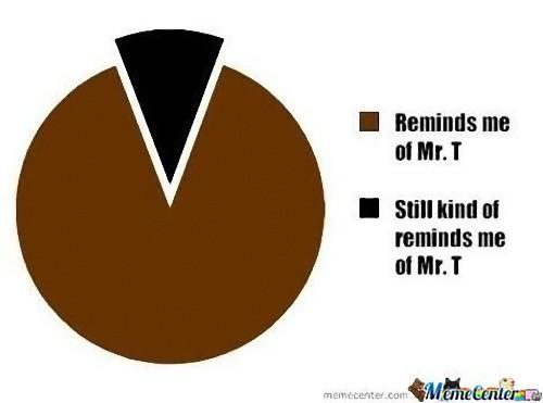 お気に入りのグラフ07