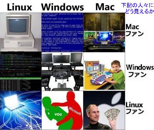 マック、Windows、Linuxのファン01