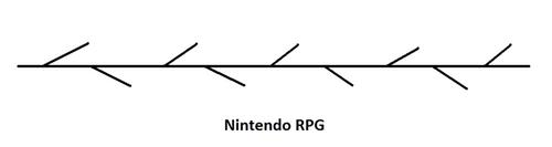 日本のRPGと洋RPG02