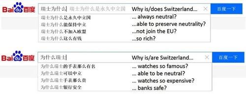 中国人のヨーロッパのイメージ01