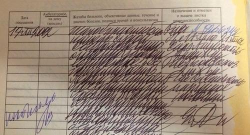 ロシア人の医療診断書01
