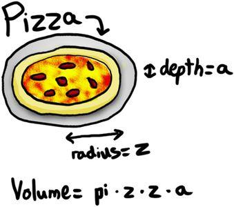 ピザの計算方法