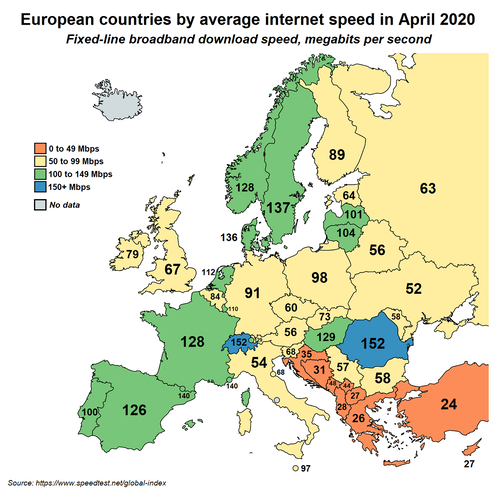 ヨーロッパのインターネットのスピードマップ01