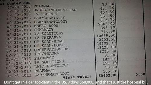 アメリカの医療費10