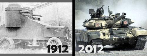 100年間で変わったこと08