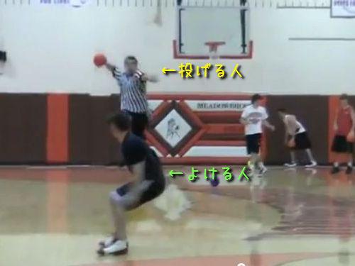 ドッヂボールのクールな避け方
