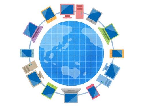 ヨーロッパのインターネットのスピードマップ00