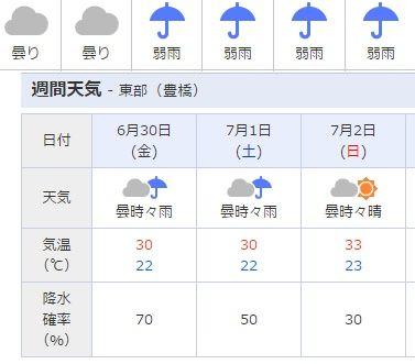 tenki雨