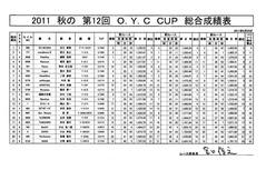 20110925_oyc_seiseki