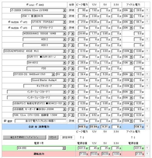 電源容量計算