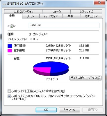 HD Tune OSの山の原因はSSD空きサイズ