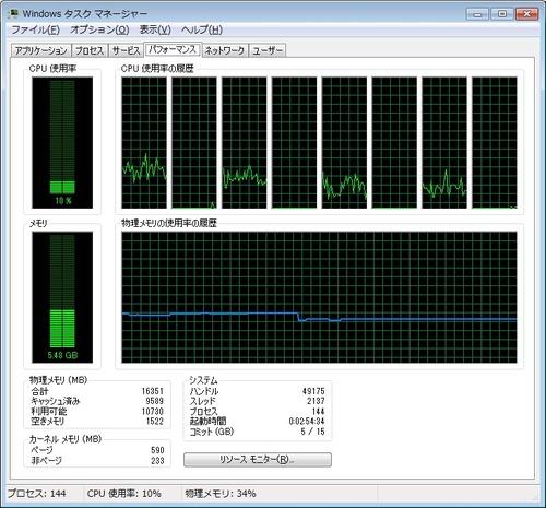 1080Pで設定した際のCPU負荷