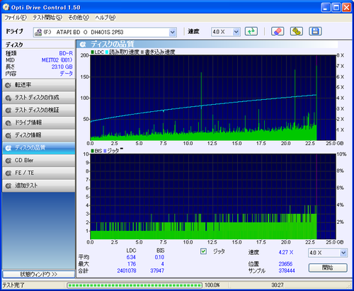 データディスクX2