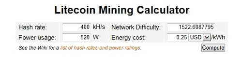 LTC Mining Calculatorに入力