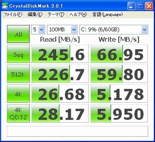 crucal CTFDDAC064MAG-1G1ベンチマーク