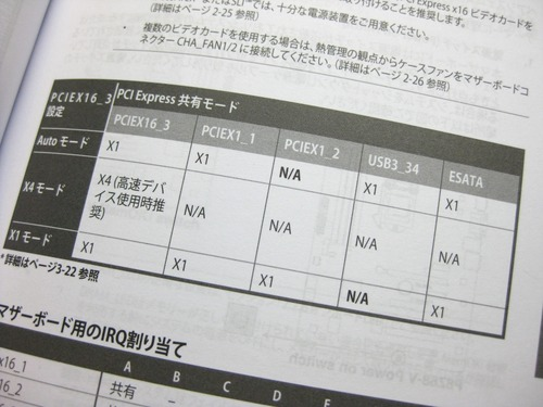 PCI_Express_x16スロット3の設定