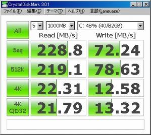 SATA2.0(3Gbps)ランダム