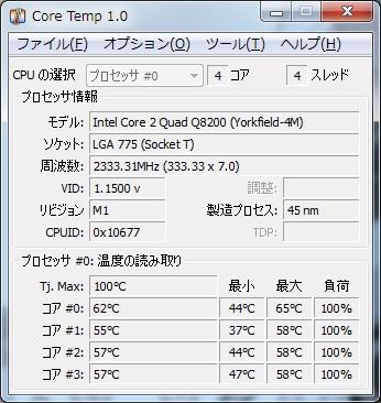 室温プラス40℃