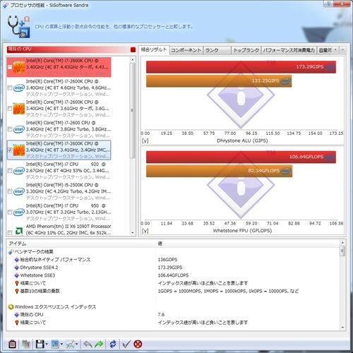 SiSoftwareSandraLite2011.SP5OC