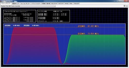 有線LANの転送速度
