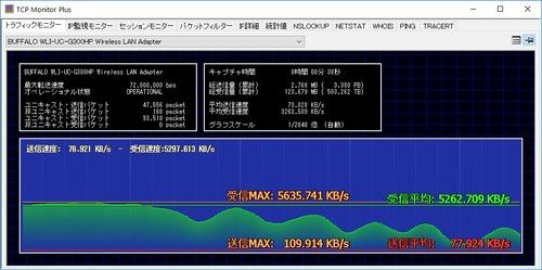 第4世代FlashAirの無線転送速度
