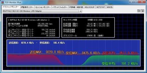 無線LANスループット