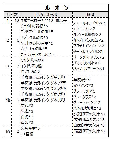 aeonic_22