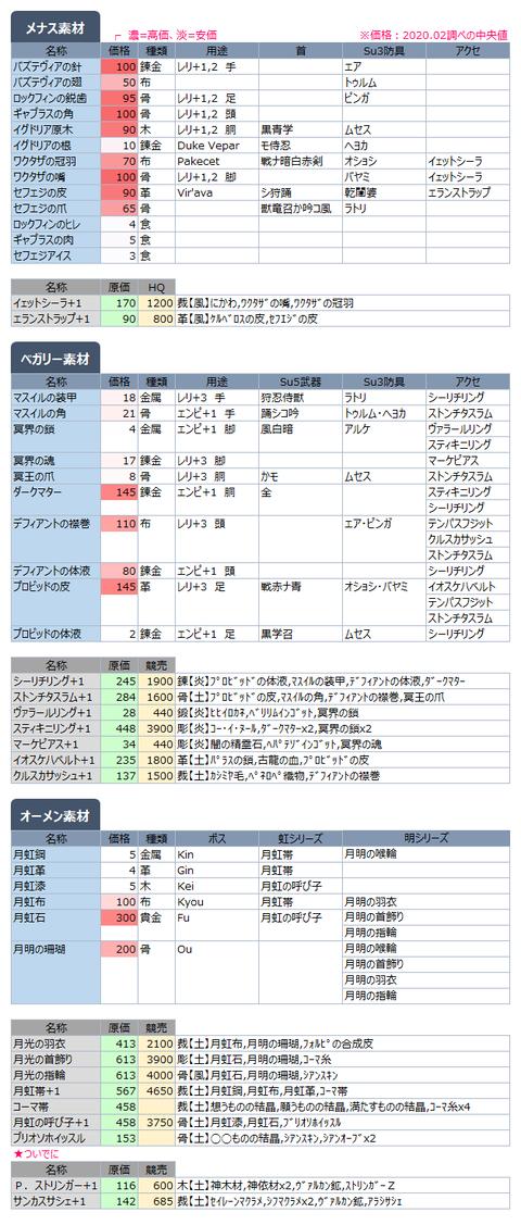 sozai_202002