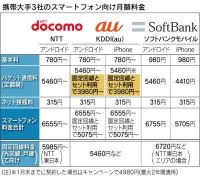 20120124_price_001